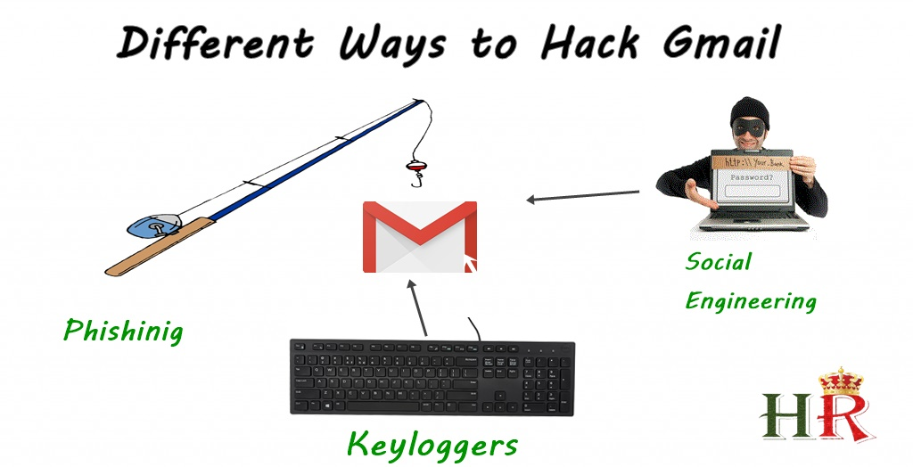 How to Hack Gmail Account Password In Minutes Online ?! : Guide